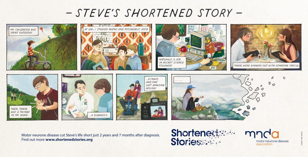 MND awareness month - Steve's Shortened Story